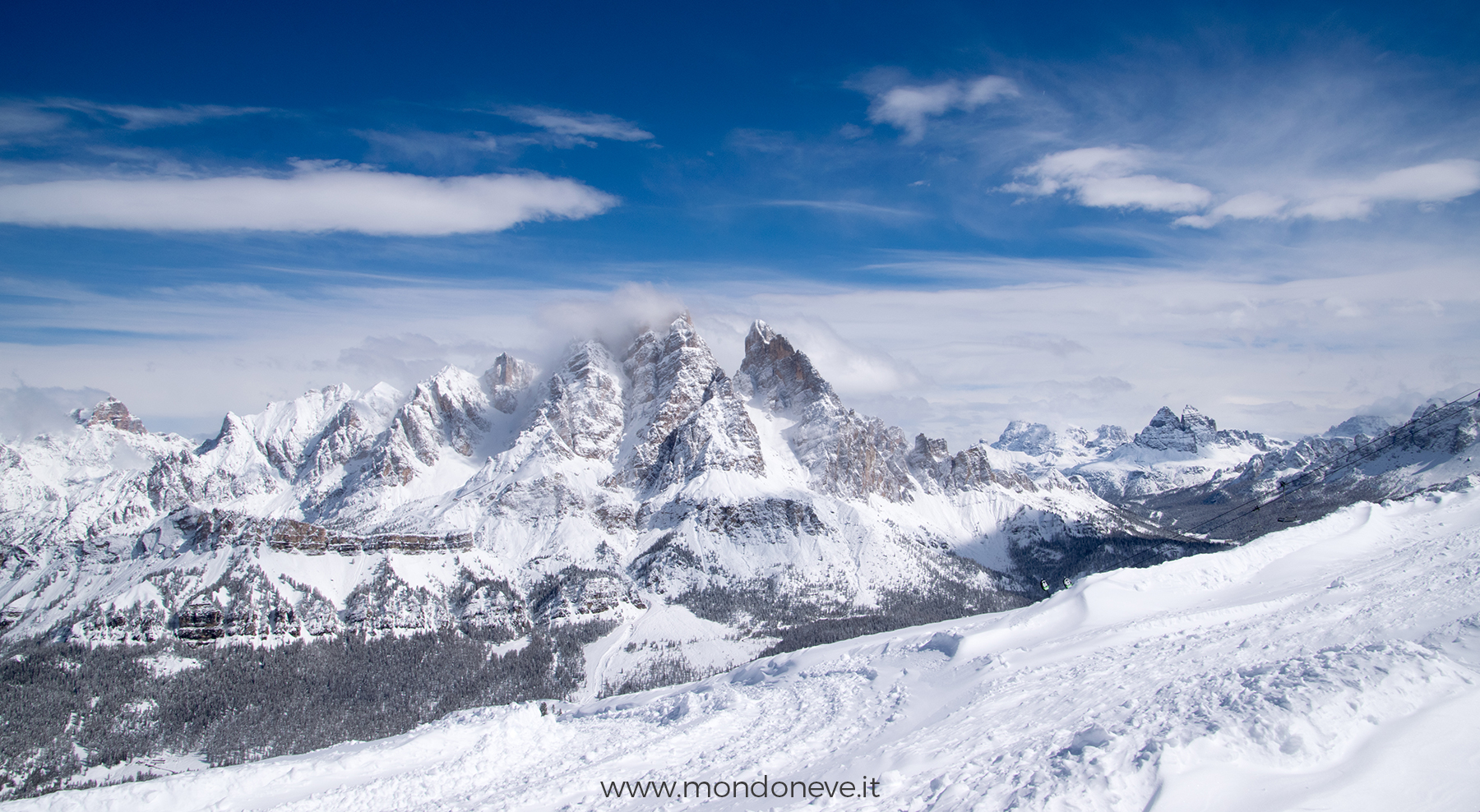 Guida Settimane Bianche: le migliori località sciistiche dove andare